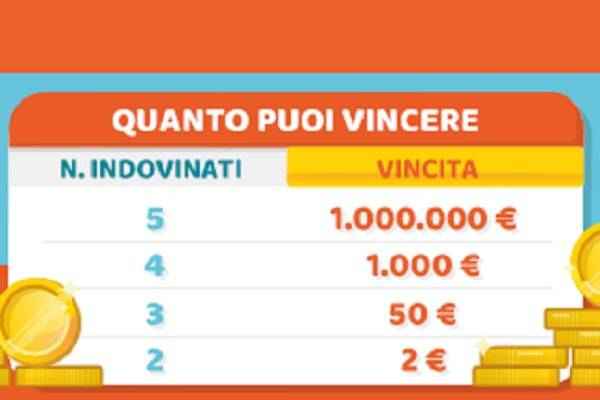 estrazione million day di oggi