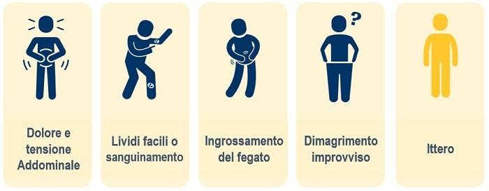 Cancro al Fegato: fattori di rischio