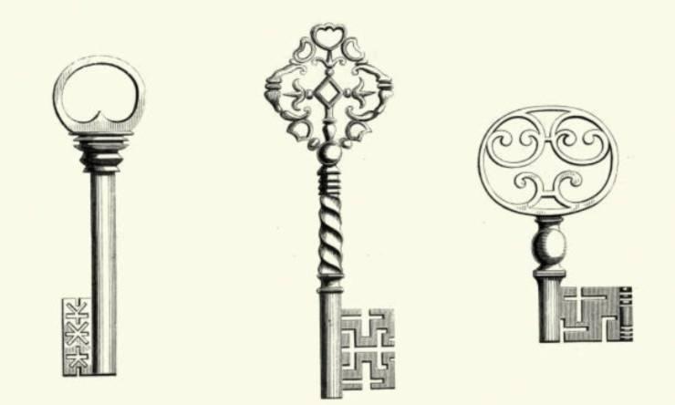 test psicologico delle chiavi